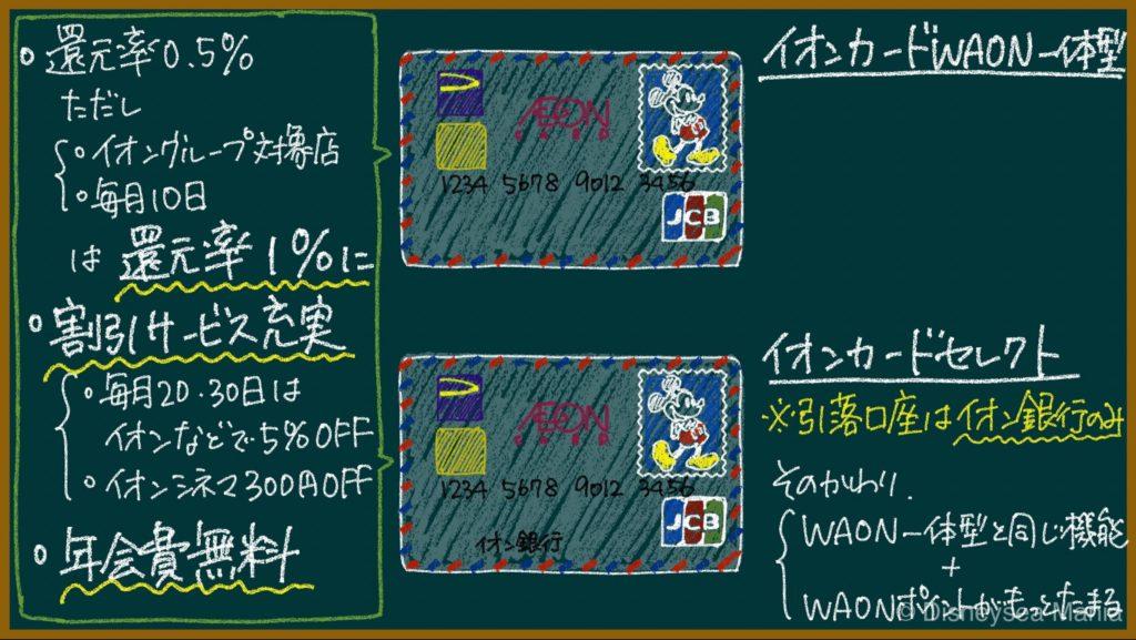ディズニーデザイン:イオンカード2種類を徹底解説【他クレカと比較も】