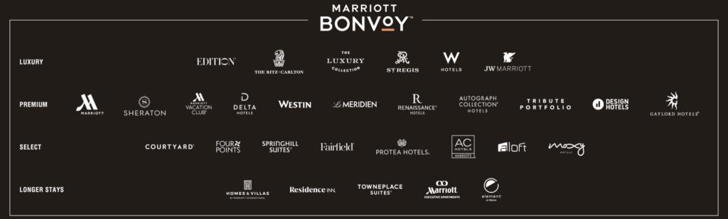 マリオットボンヴォイ(Marriott Bonvoy)に参加しているホテルの画像
